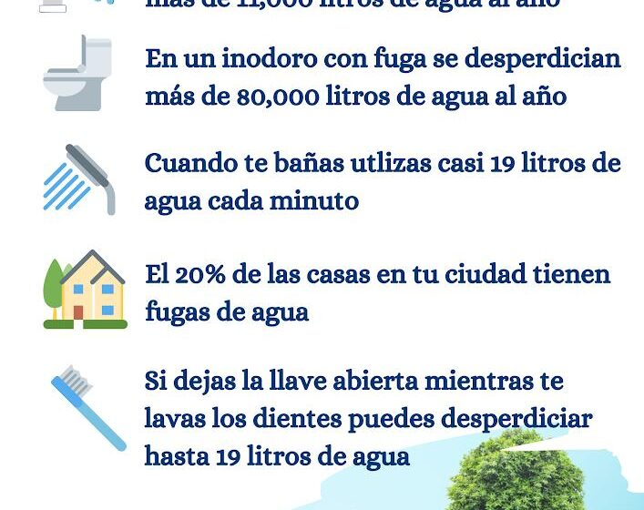 Inician Programa Educativo Uso Racional Agua Potable Comunidad Luperón